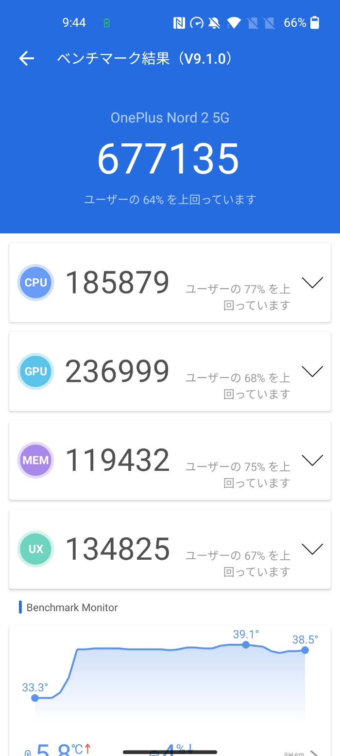 OnePlus Nord 2のAnTuTuスコア