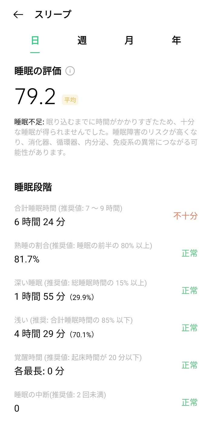 OPPO Band Styleの睡眠計測
