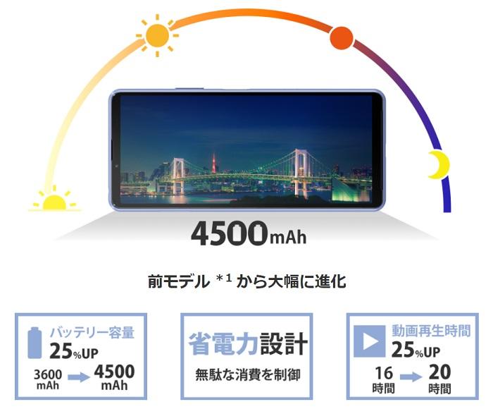 楽天モバイル Xperia 10 Ⅲ Lite