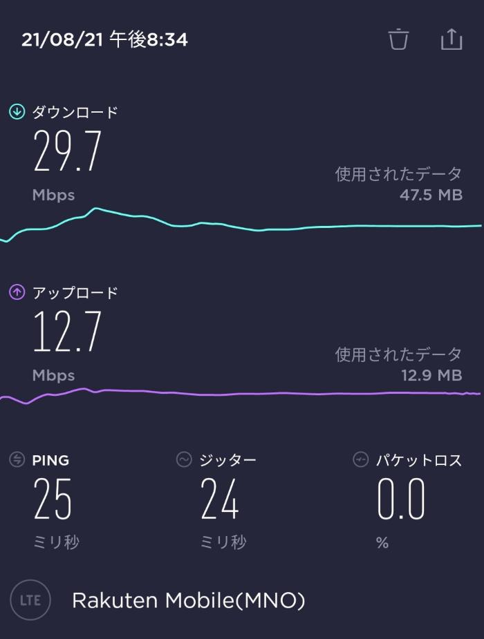 Zenfone 8で楽天モバイル