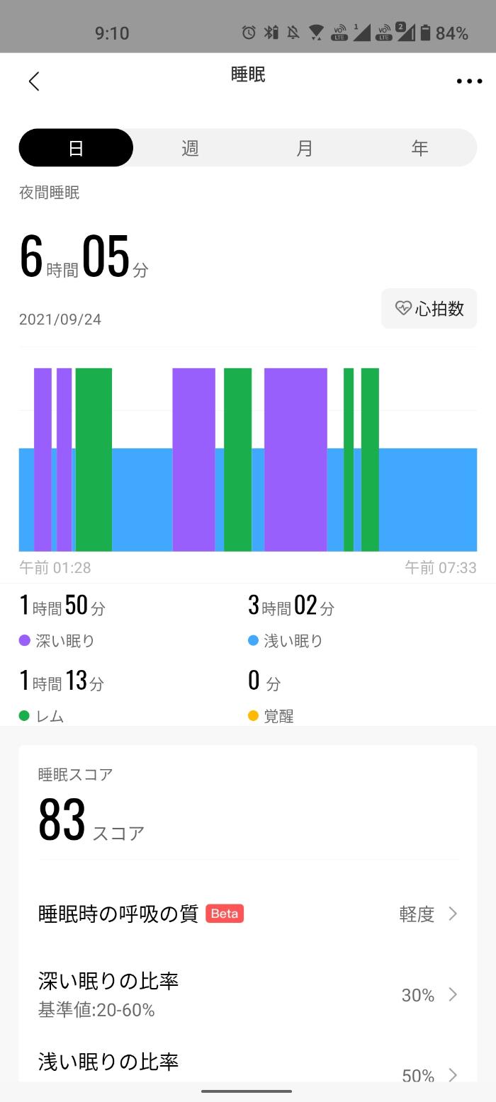 Zeppアプリで計測データを確認