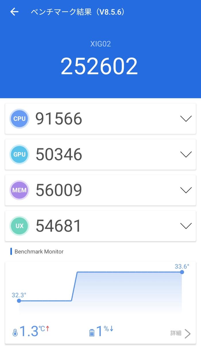 Redmi Note 10 JEのAnTuTuスコア