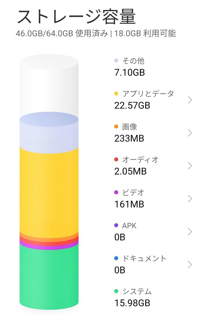 Redmi Note 10 JEのストレージ速度